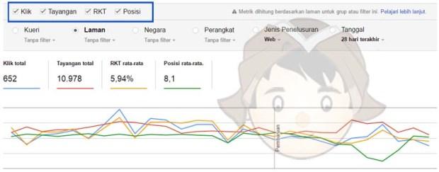 penelusutan-analitik-google-1